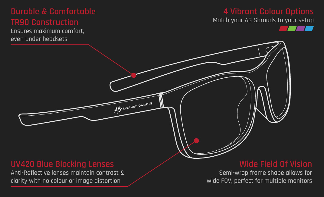 Technical Drawing of Gaming Glasses and Features